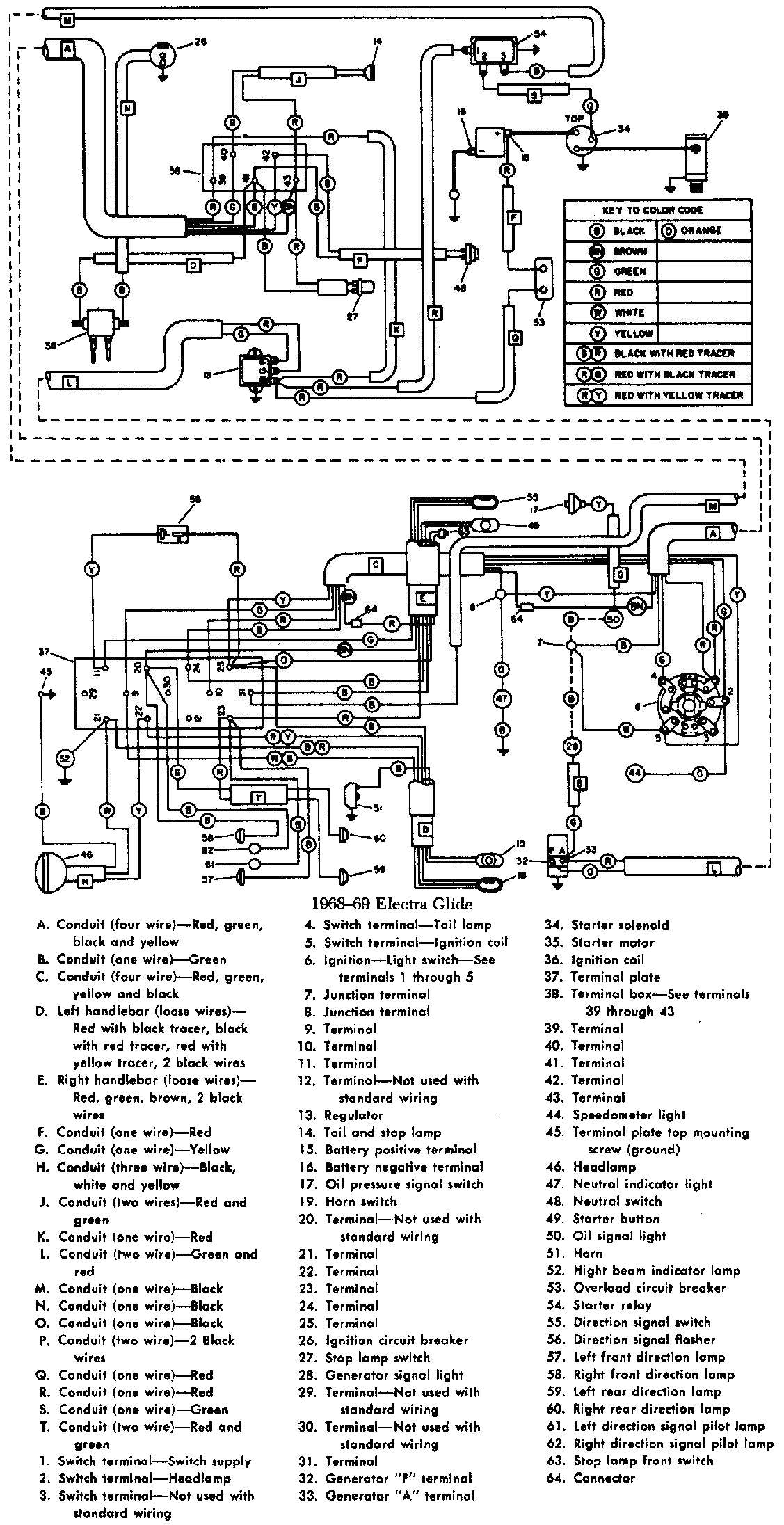 Wiring_2_1968-69_Electra_Glide Harley Davidson Street Glide Wiring Diagram Manual on