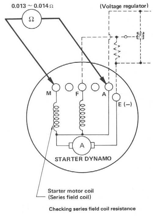 suzuki tc185 wiring diagram suzuki pe250 wiring diagram