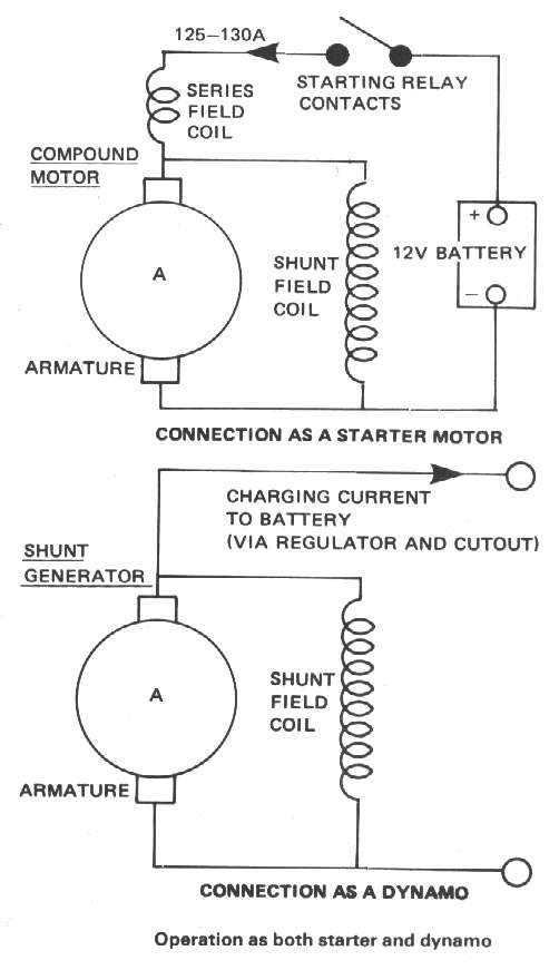 genstarter_wiring1 dan's motorcycle generator electric starter (dynamo) wiring diagram dynamo to battery at crackthecode.co