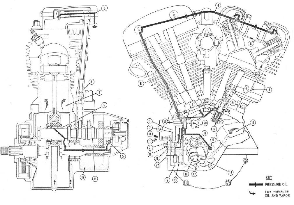 Shovelhead Oil Pump Schematic on classic ford flow diagrams