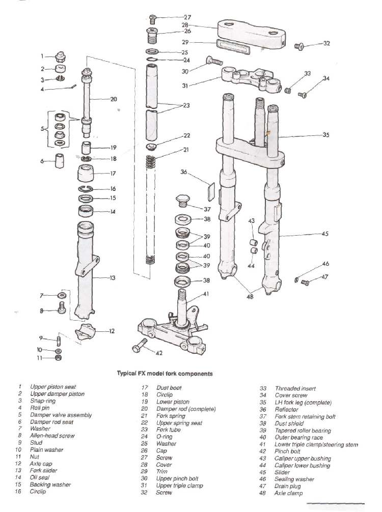Diagrams Front Fork Tubes Harley Catalog Auto Parts