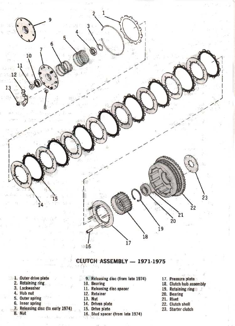 harley davidson road king parts diagram exploded  diagram