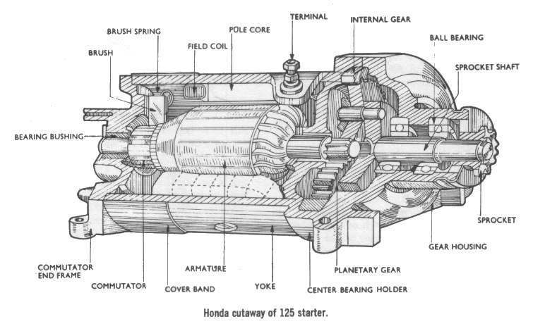 Dan 39 S Motorcycle Electric Starters