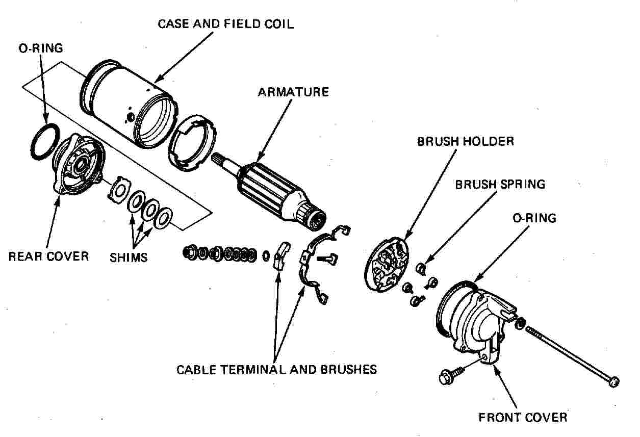 dan u0026 39 s motorcycle exploded starter views