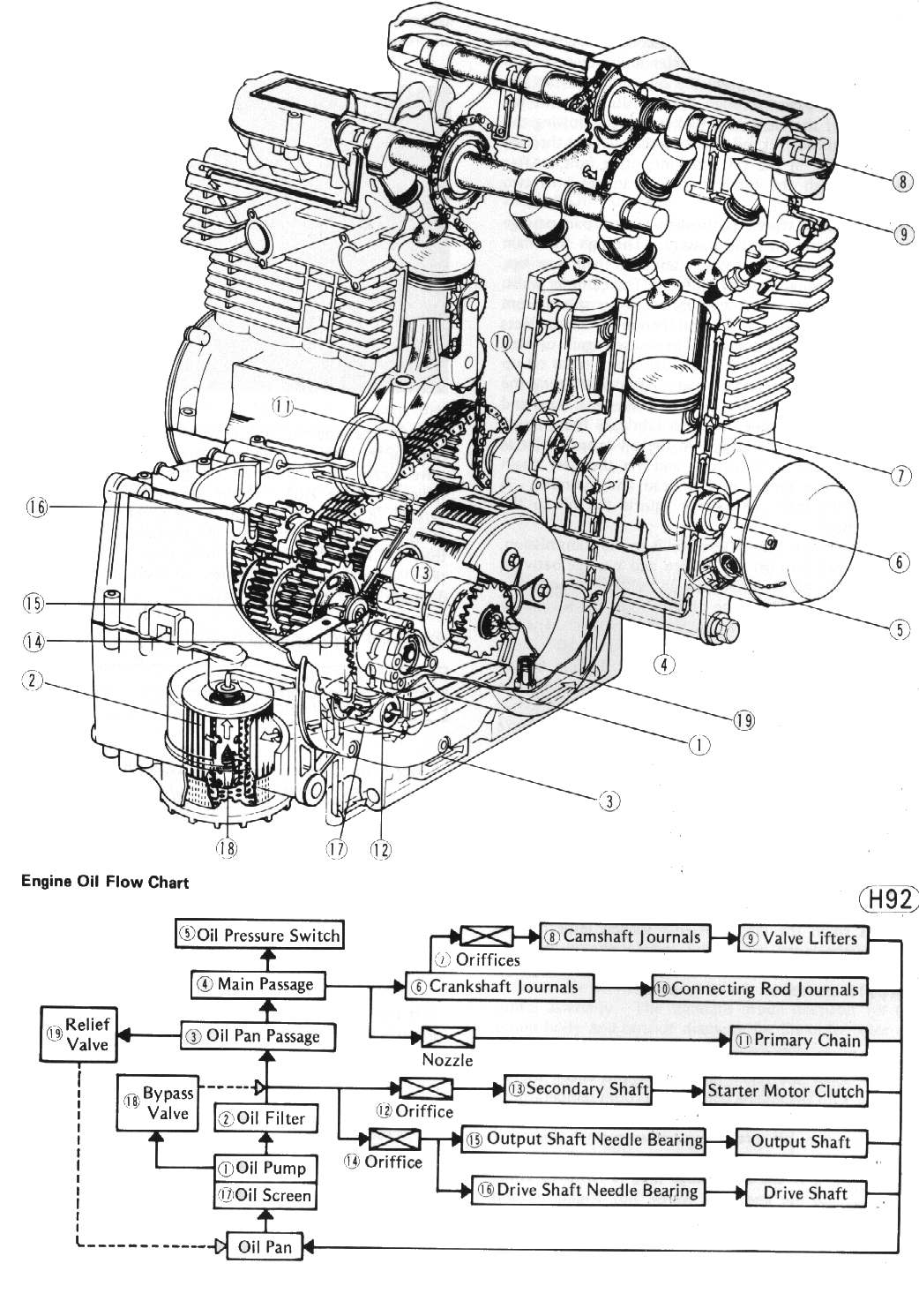 4_stroke_oilflow on Honda Motorcycle Repair Diagrams