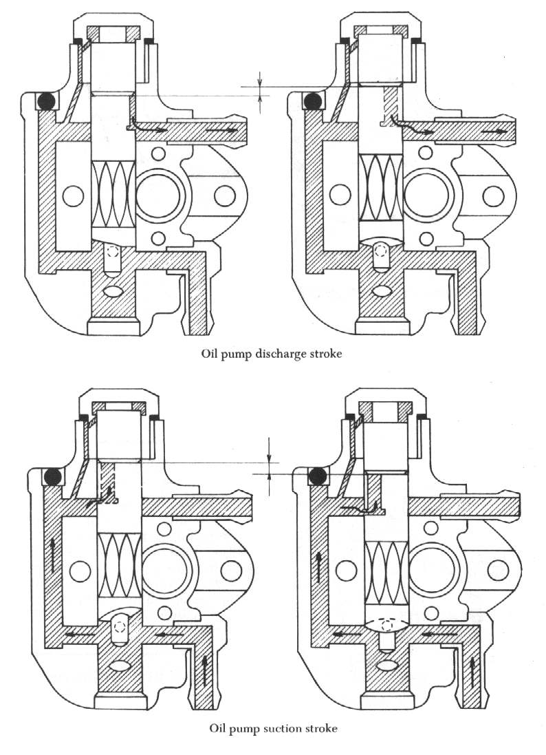 Dans Motorcycle Two Stroke Autolube Oil Pumps 78 Yamaha Dt 100 Wiring Diagram Click The Picture For Full Size
