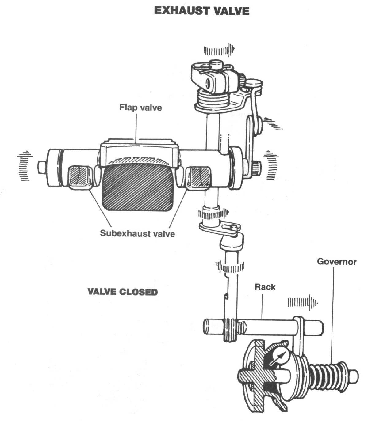 Dans Motorcycle Power Valves 2002 Yamaha Yz 125 Wiring Diagram Valve Closed