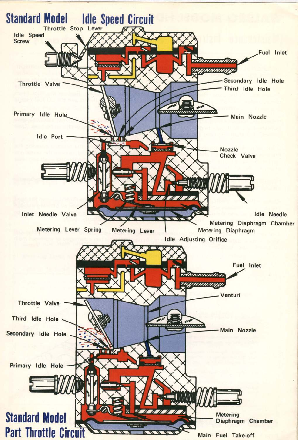 Dans Motorcycle Chainsaw Engine Exhaust Valve Diagram Click The Picture For Full Size