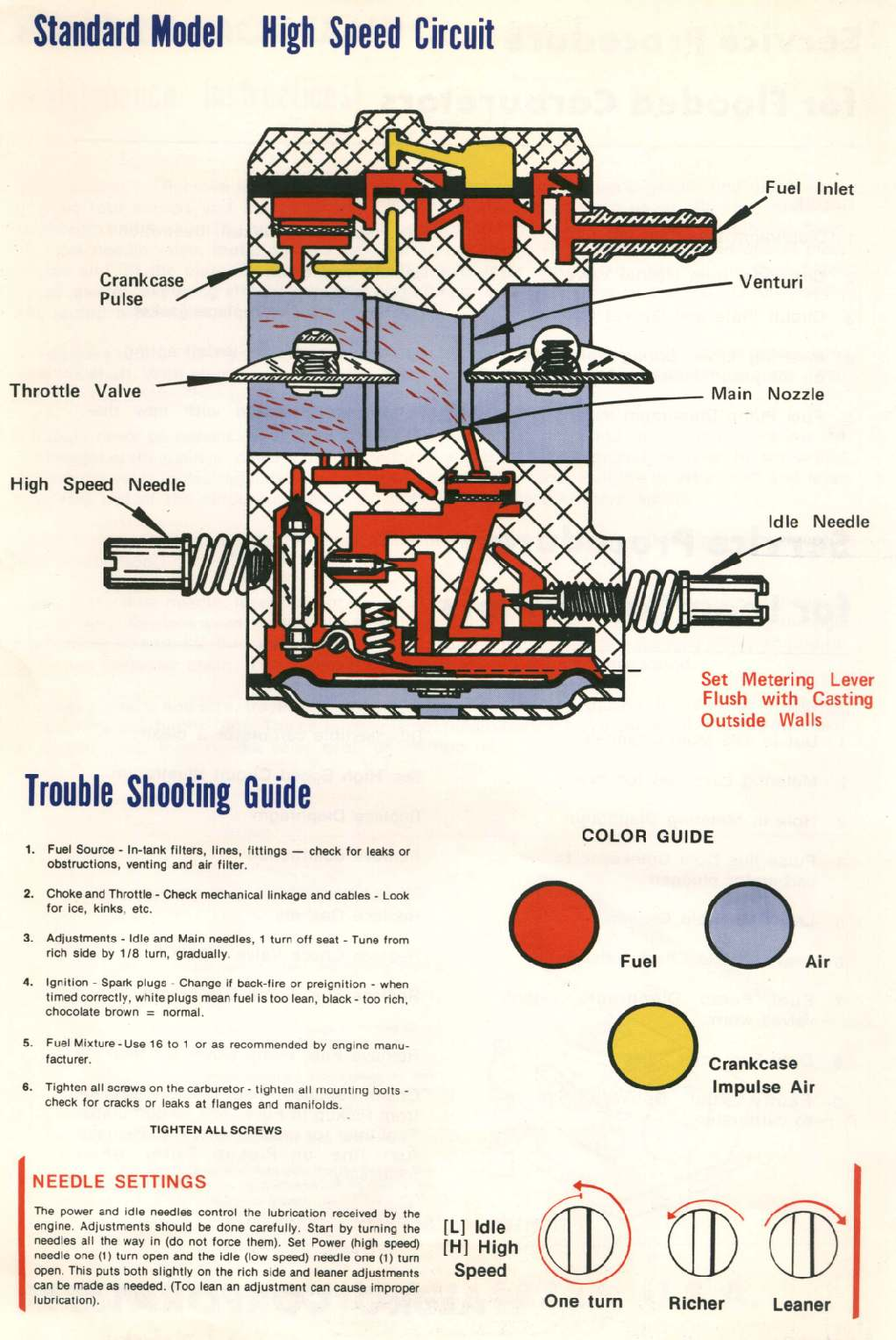Poulan Chainsaw Walbro Carburetor Diagram Guide And Wiring Hdc Carb Schemes Pro Pp4218 Parts Kit