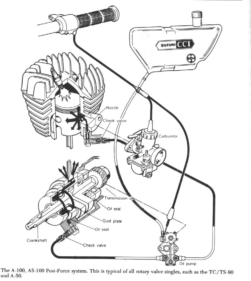 35987 My Suzuki Ds80 86 Build 2 on yamaha atv engine wiring diagram