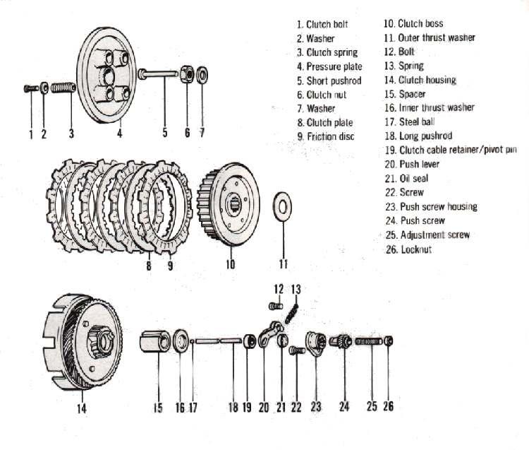 Ktm  Clutch Plate Nut Mod