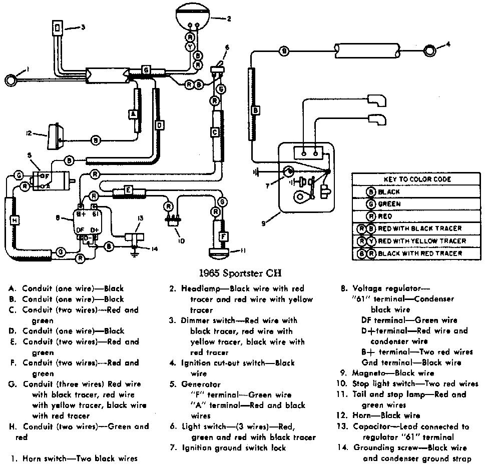 Hd Sportster Wiring Diagram 1995 - Wiring Source •