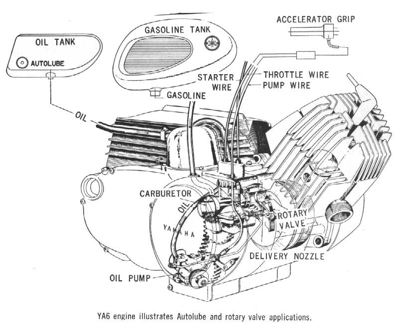 yamaha gas wiring diagram  | 1920 x 1080