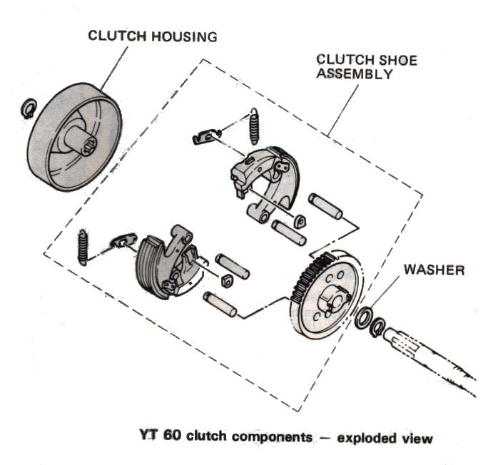 Centrifugal Clutch Diagram Images Frompo   Online Wiring Diagram on